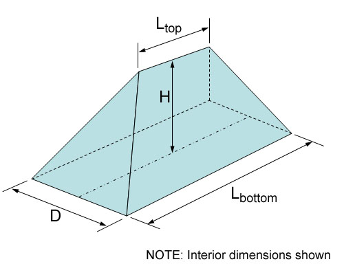 Figure 1 - Measuring a Triangular Bag